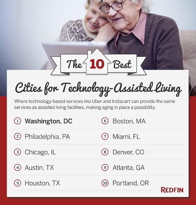 Top cities where technology aids seniors