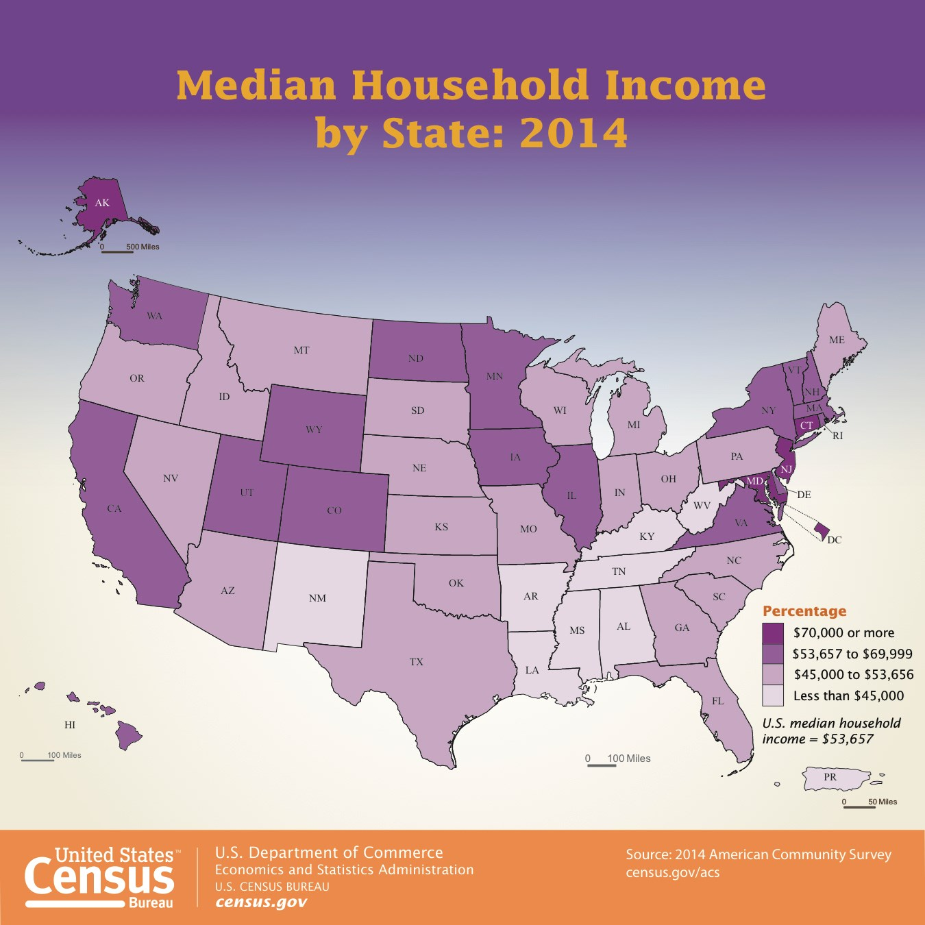 The darker the purple, the higher the median household income.