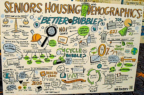Beth Mace's presentation at the NIC National Conference as interpreted by an illustrator.